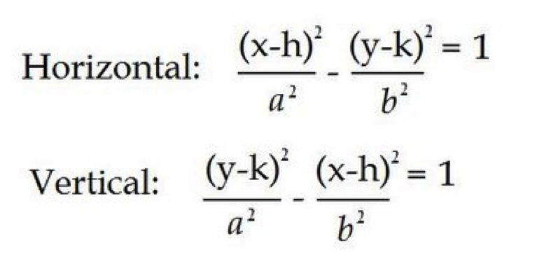 Examples of Ellipses Equations Ellipse Equation And The